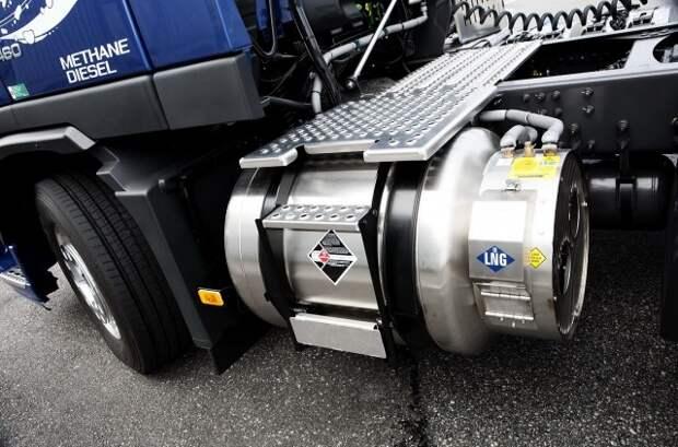СПГ грузовик топливо