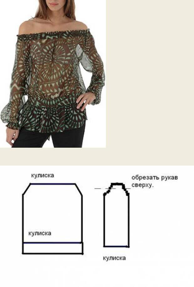 Выкройки туник любого размера — шьем быстро и легко