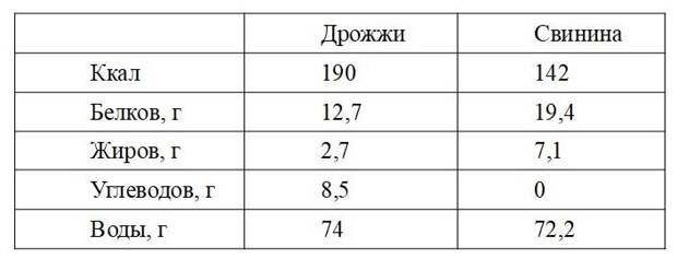 76  Записки колымчанина