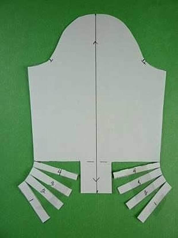 Рукав со сборкой (построение выкройки)