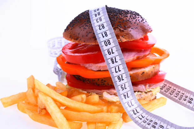 Фото st 7557 4 Гликемический индекс продуктов – что это и с чем его едят