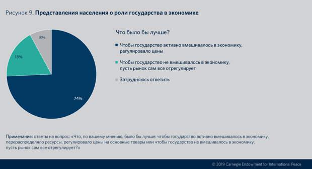 fig09-web_rus1