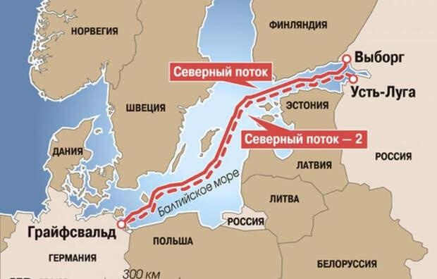 Беспрецедентно: Поляки атаковали трубоукладчик «Северного потока-2»