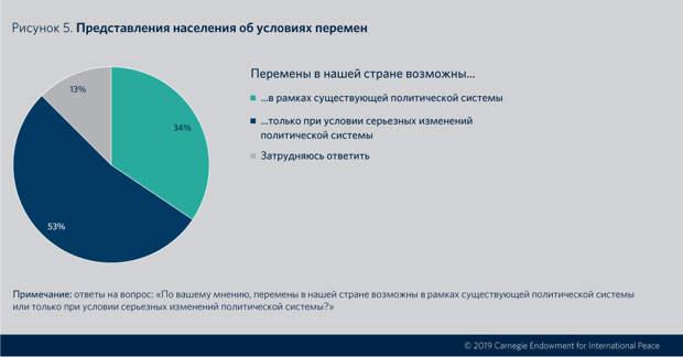 fig05-web_rus1