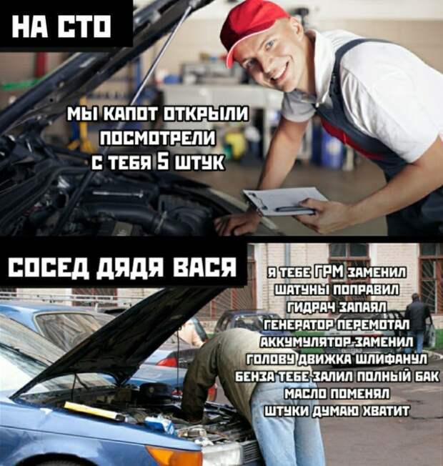Помощь соседа с ремонтом машины