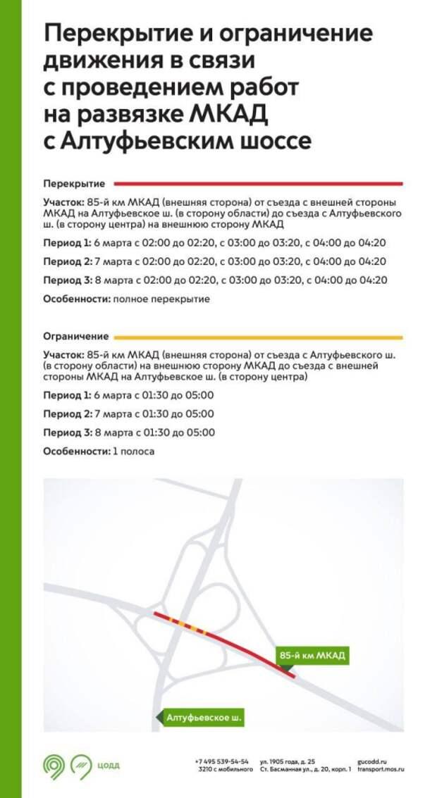 На развязке МКАД с Алтуфьевским шоссе ограничат движение