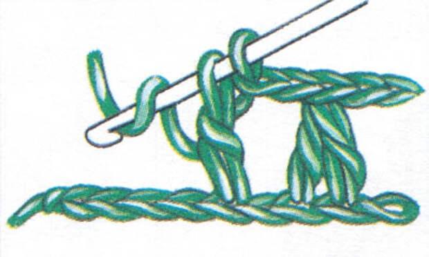 Два столбика с накидом, провязанные вместе (фото 1)