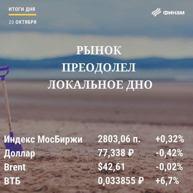 """Итоги вторника, 20 октября: Российский рынок """"раздобрел"""" на американских стимулах"""