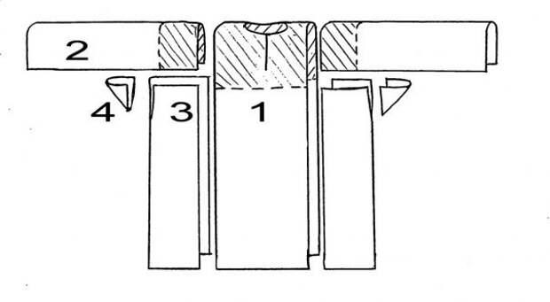 История русской рубахи