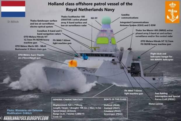 «Гремящий» и другие. Получит ли наш флот эффективные корабли ближней зоны?