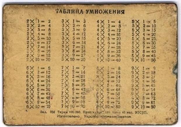 Магия цифр...