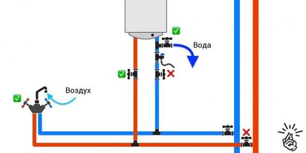 Как слить воду из водонагревателя: подключение с одним тройником