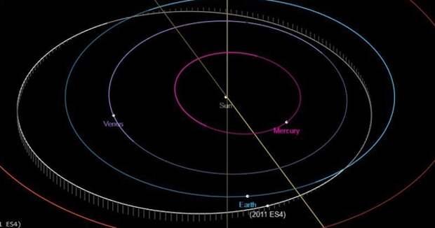 Астероид размером с высотку приближается к Земле