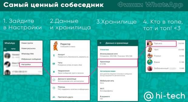 Долгожданная функция! В WhatsApp появятся ускоренные голосовые сообщения