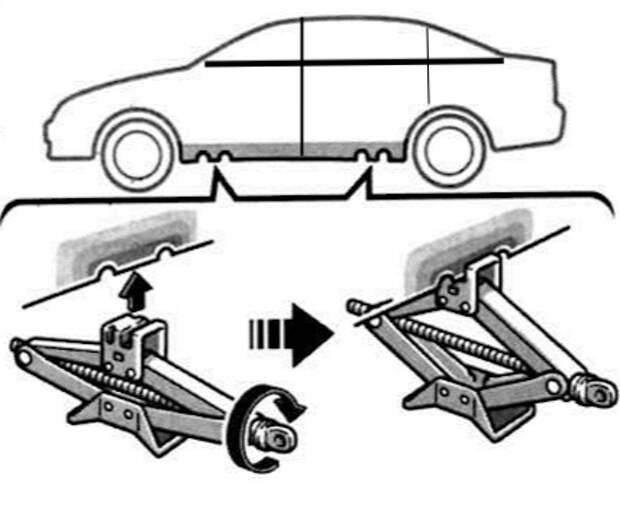 Как правельно поднять машину на домкрат?!