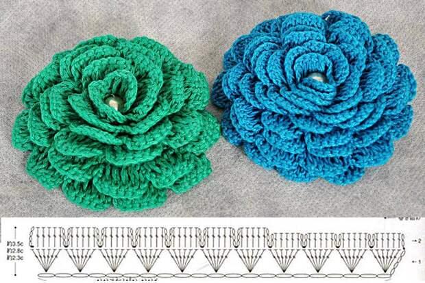 Схемы вязания разнообразных цветов