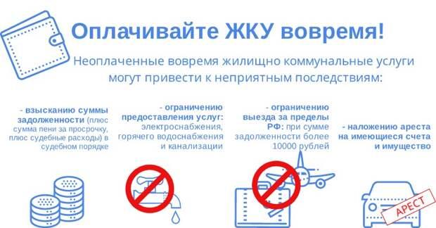 Информация по оплате ЖКУ