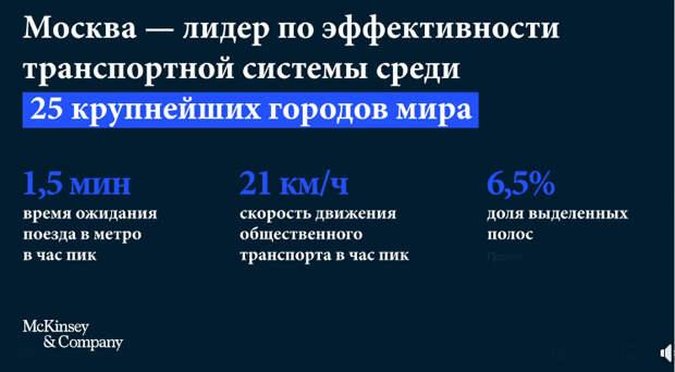 Москва - лидер по эффективности транспортной системы