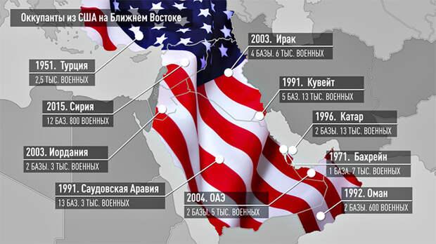 США сдали Афганистан без боя. Пора зачищать Ближний Восток