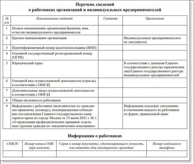 Карательная вакцинация: Роструд, Роспотребнадзор и региональные власти шантажируют работодателей штрафами и «заморозкой» бизнеса
