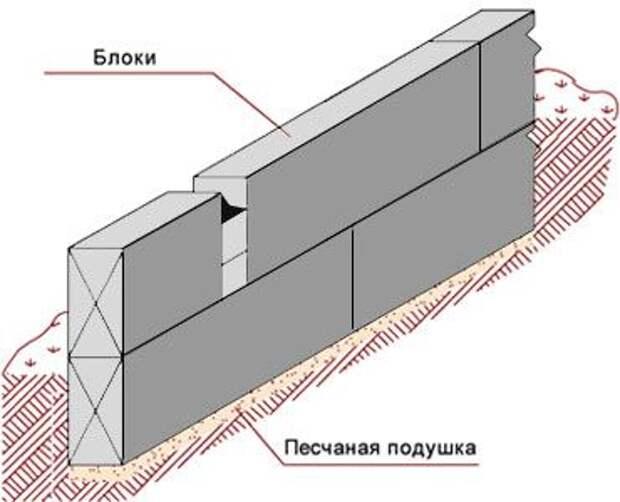 Маленький домик на дачный участок