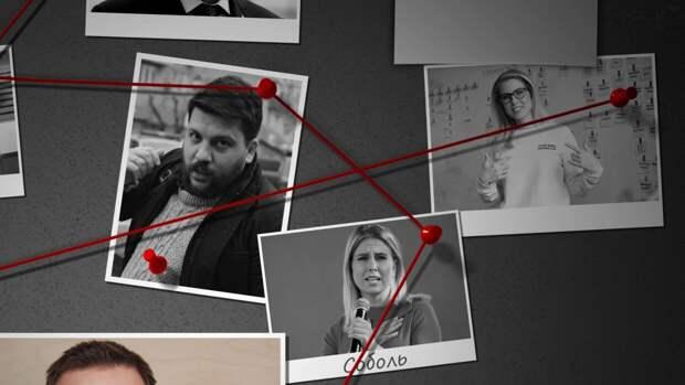 Сторонники Навального манипулируют фактами, чтобы оправдать оператора ФБК