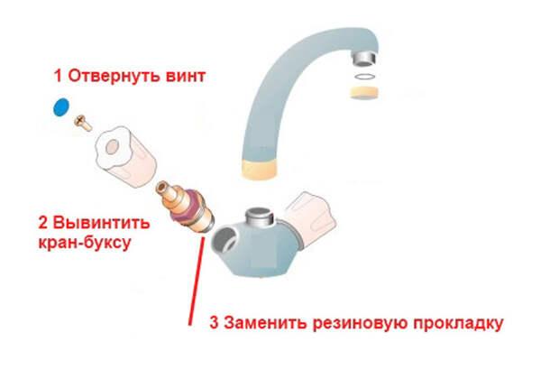 Инструкция по ремонту крана