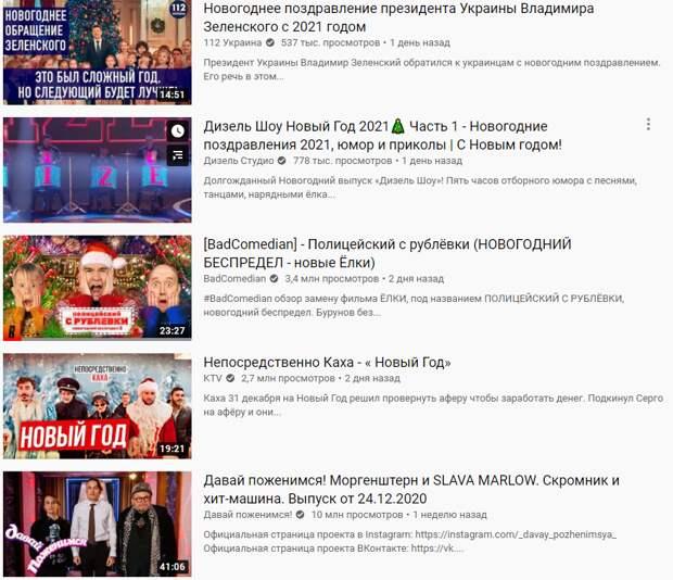 """Зрада под елочку. В Google и YouTube на Новый год украинцы искали Путина и смотрели """"Голубой огонек"""""""
