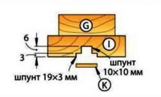 Паз для укладки электрического кабеля(проводов)
