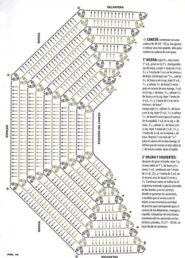 В КОПИЛКУ - Реглан крючком (подборка идей)