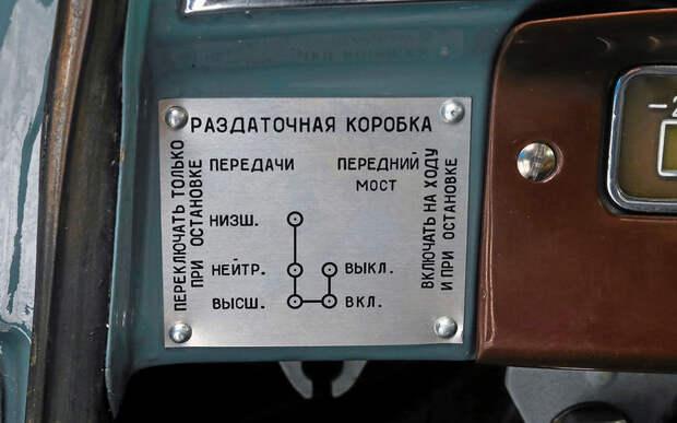 Длядиректоров иколхозников: история уникального Москвича‑411