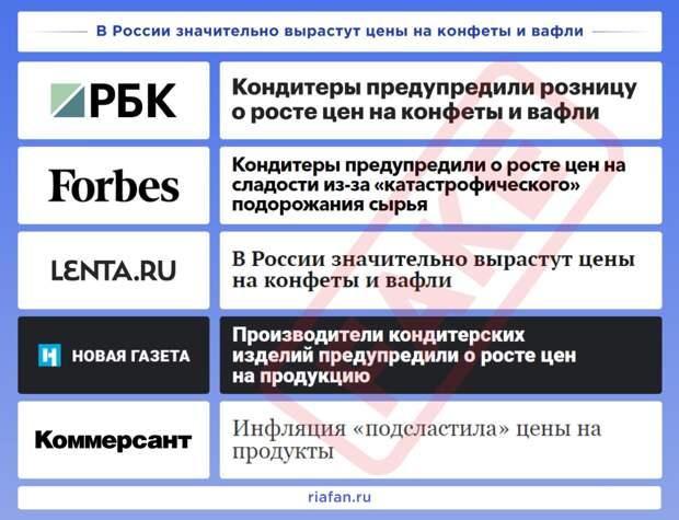 Рейтинг антироссийских СМИ. Выпуск 67