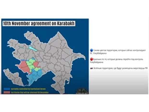 Итоги карабахской войны