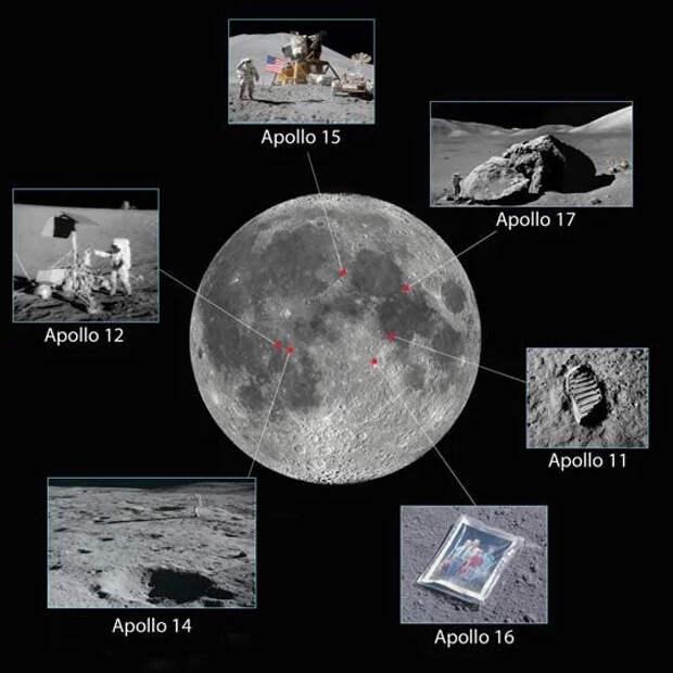 """Тайный эпизод Лунной программы """"Apollo"""", который скрывается до сих пор: LMSS и Upward"""