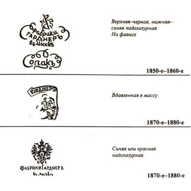 Сколько на самом деле стоит советская утварь из бабушкиного серванта Бабушкин сундук, антиквариат, факты, ценность