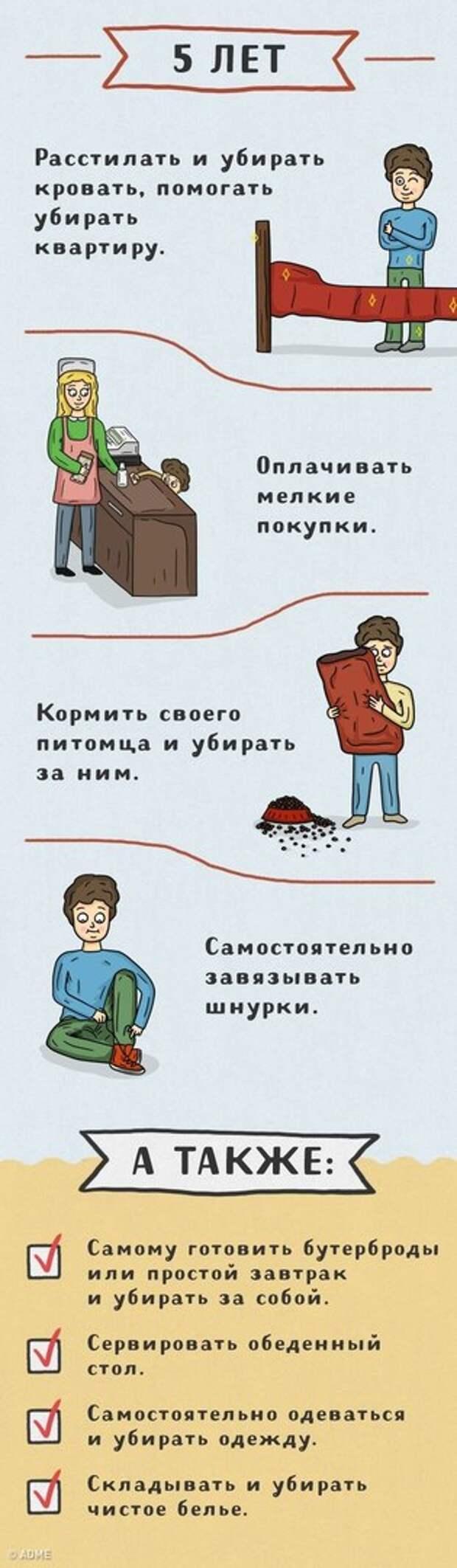 Маленькие помощники. Домашние дела для детей разного возраста
