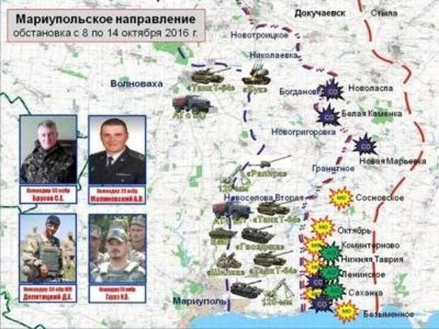 Свежие потери ВСУ на юге Донбасса