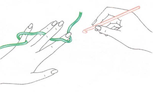 Вязание крючком для начинающих.