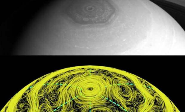Ученые поняли тайну шестиугольника Сатурна