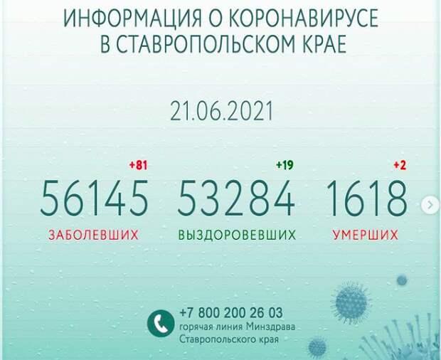 ВСтавропольском крае могут ввести обязательную вакцинацию