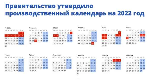 Как будем отдыхать в 2022 году. В России утвердили производственный календарь