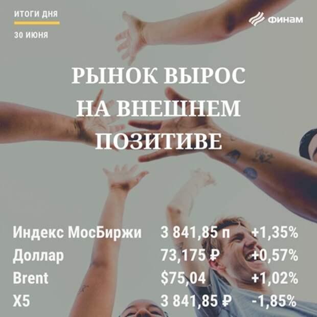 """""""Прямая линия с Путиным"""" взбодрила рынок"""