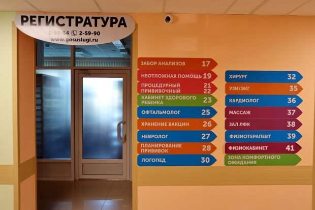 В Глазове в тестовом режиме после ремонта запустят детскую поликлинику