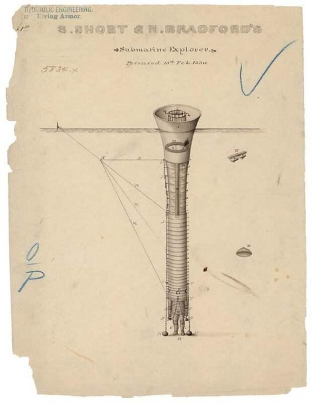 Странные изобретения XIX — начала XX века