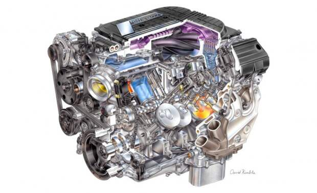 Системы деактивации цилиндров двигателя