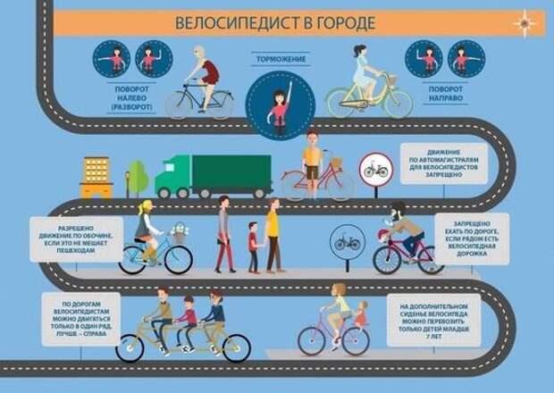 Велосипедист, помни ПДД!