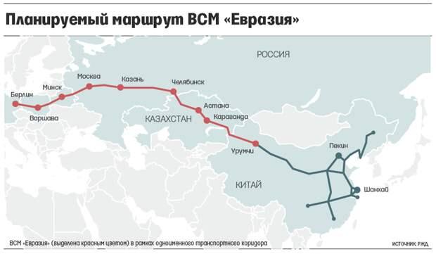 Когда в России начнут курсировать настоящие высокоскоростные поезда