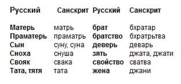 Геноцид через уничтожение русского языка