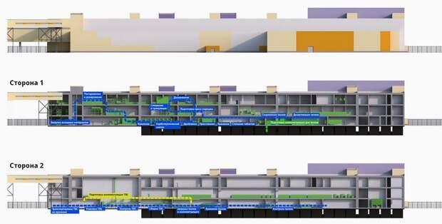 Единый модуль фабрикации и рефабрикации топлива позволяет работать как с исходными материалами, так и с продуктами переработки ОЯТ реактора БРЕСТ-ОД-300.