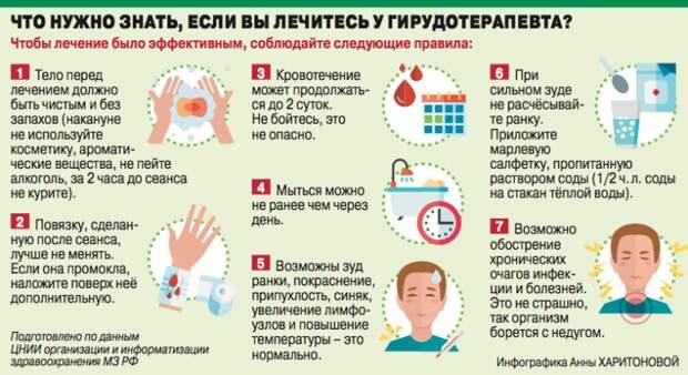 Лечение пиявками — мракобесие или эффективная терапия